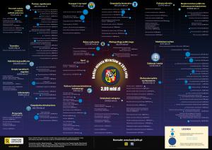 mapa-wydatkow-wro-2015